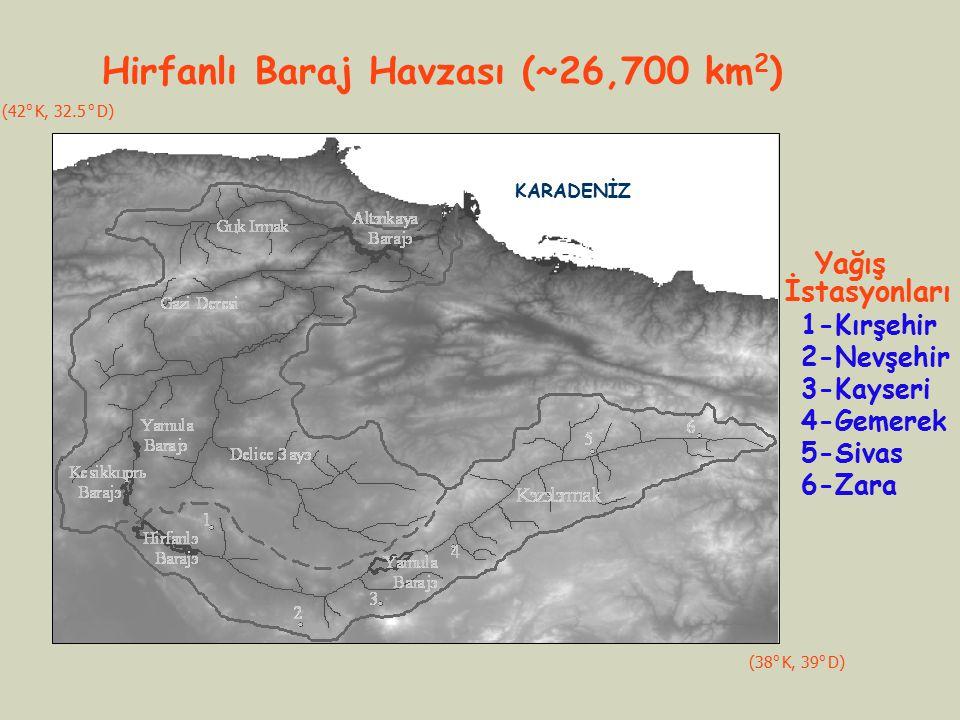 Yağış İstasyonları 1-Kırşehir 2-Nevşehir 3-Kayseri 4-Gemerek 5-Sivas 6-Zara (42 o K, 32.5 o D) (38 o K, 39 o D) KARADENİZ Hirfanlı Baraj Havzası (~26,