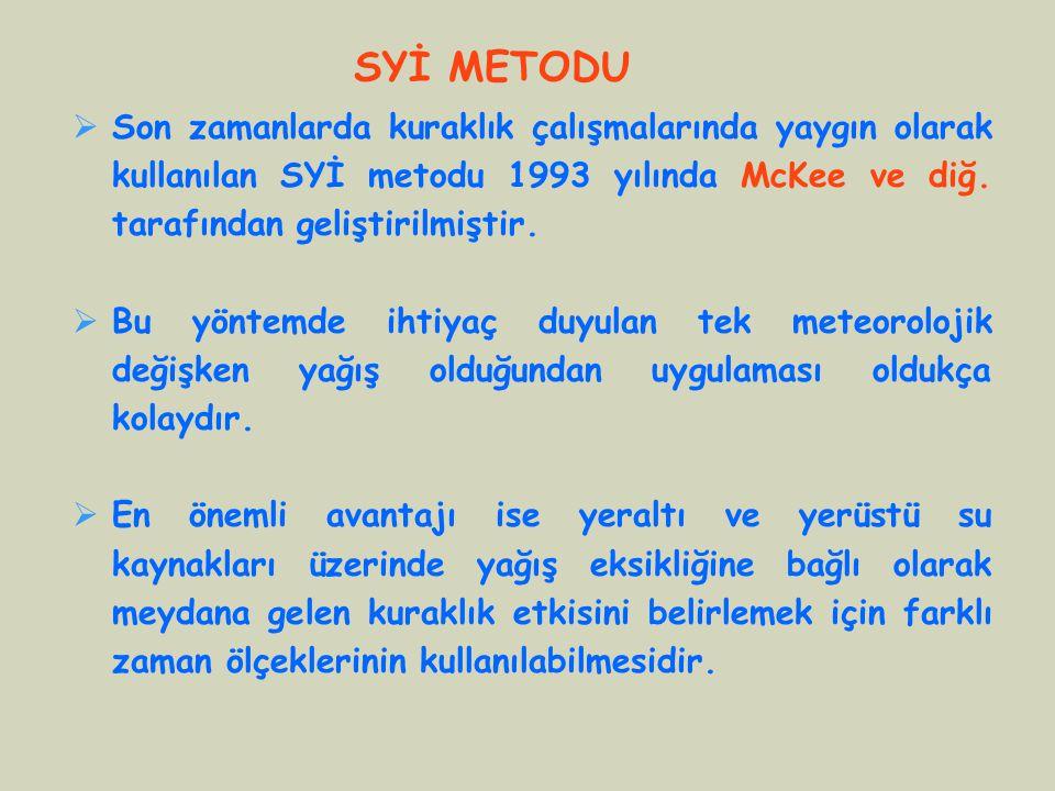 SYİ METODU  Son zamanlarda kuraklık çalışmalarında yaygın olarak kullanılan SYİ metodu 1993 yılında McKee ve diğ. tarafından geliştirilmiştir.  Bu y