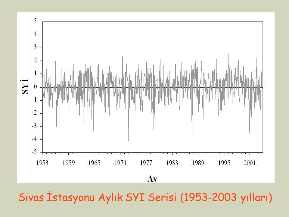   Kırıkkale İli'nde yağış eksikliğine bağlı olarak ortaya çıkan kuraklıkların akış üzerindeki etkisini incelemek amacıyla Kızılırmak nehrinin Yahşihan akım ölçüm istasyonundan elde edilen 1953-1996 yıllarına ait akış verilerinin standartlaştırılmış zaman serisi hesaplanmıştır.