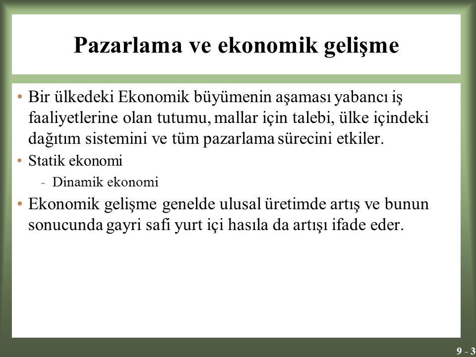 9 - 24 Başarılı ekonomik birlikler başarı için ekonomik, politik, kültürel ve coğrafi etkenleri temel alırlar.