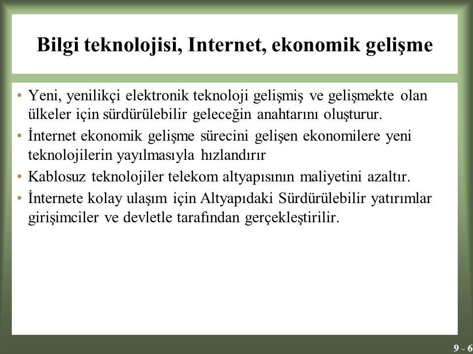 9 - 6 Bilgi teknolojisi, Internet, ekonomik gelişme Yeni, yenilikçi elektronik teknoloji gelişmiş ve gelişmekte olan ülkeler için sürdürülebilir geleceğin anahtarını oluşturur.