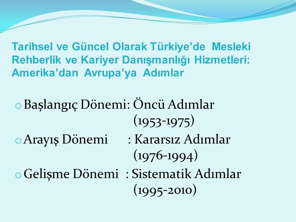 Tarihsel ve Güncel Olarak Türkiye'de Mesleki Rehberlik ve Kariyer Danışmanlığı Hizmetleri: Amerika'dan Avrupa'ya Adımlar o Başlangıç Dönemi: Öncü Adım