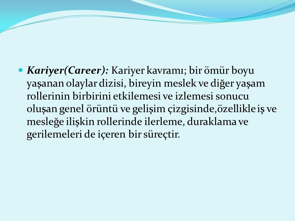 Kariyer(Career): Kariyer kavramı; bir ömür boyu yaşanan olaylar dizisi, bireyin meslek ve diğer yaşam rollerinin birbirini etkilemesi ve izlemesi sonu