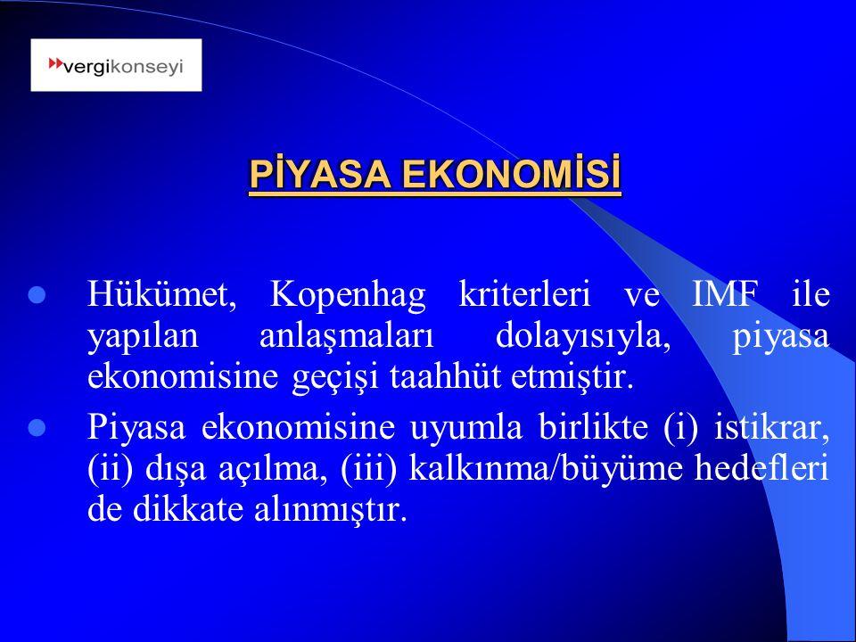 PİYASA EKONOMİSİ Hükümet, Kopenhag kriterleri ve IMF ile yapılan anlaşmaları dolayısıyla, piyasa ekonomisine geçişi taahhüt etmiştir. Piyasa ekonomisi