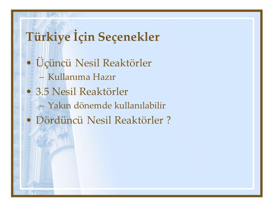 Türkiye İçin Seçenekler Üçüncü Nesil Reaktörler –Kullanıma Hazır 3.5 Nesil Reaktörler –Yakın dönemde kullanılabilir Dördüncü Nesil Reaktörler ?
