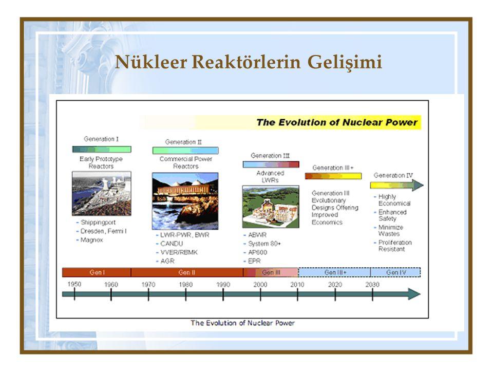 Nükleer Reaktörlerin Gelişimi