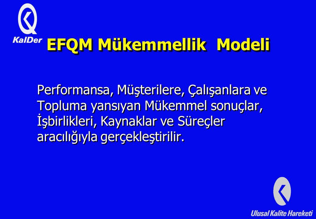 EFQM Mükemmellik Modeli Performansa, Müşterilere, Çalışanlara ve Topluma yansıyan Mükemmel sonuçlar, İşbirlikleri, Kaynaklar ve Süreçler aracılığıyla gerçekleştirilir.