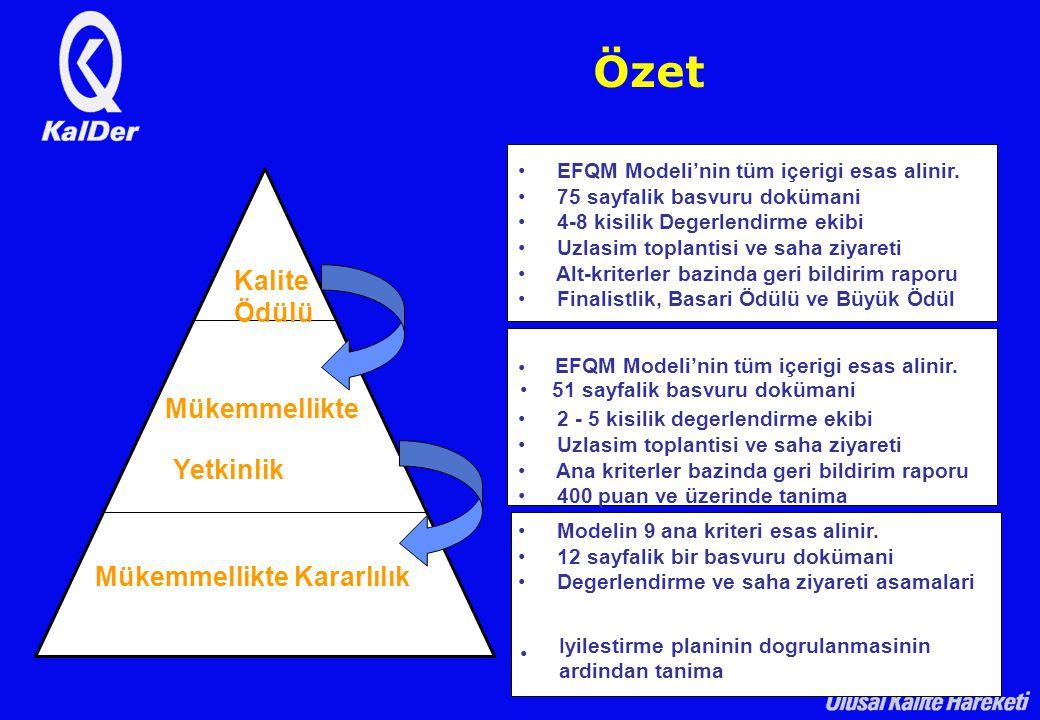 Kalite Ödülü Mükemmellikte Yetkinlik Mükemmellikte Kararlılık EFQM Modeli'nin tüm içerigi esas alinir.