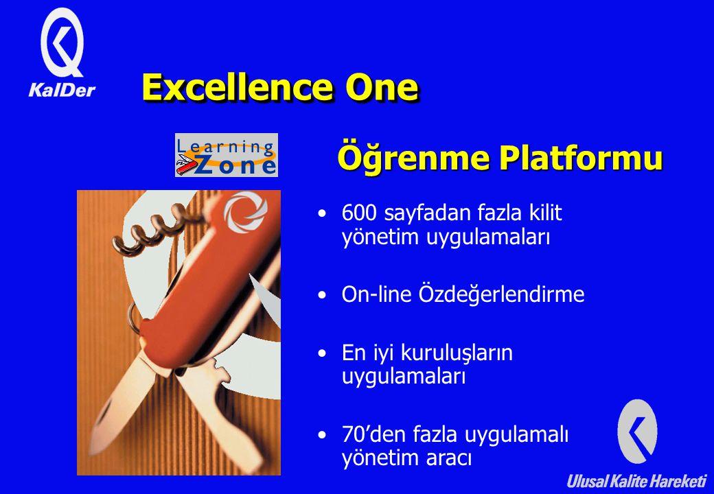 Excellence One Öğrenme Platformu Öğrenme Platformu 600 sayfadan fazla kilit yönetim uygulamaları On-line Özdeğerlendirme En iyi kuruluşların uygulamaları 70'den fazla uygulamalı yönetim aracı