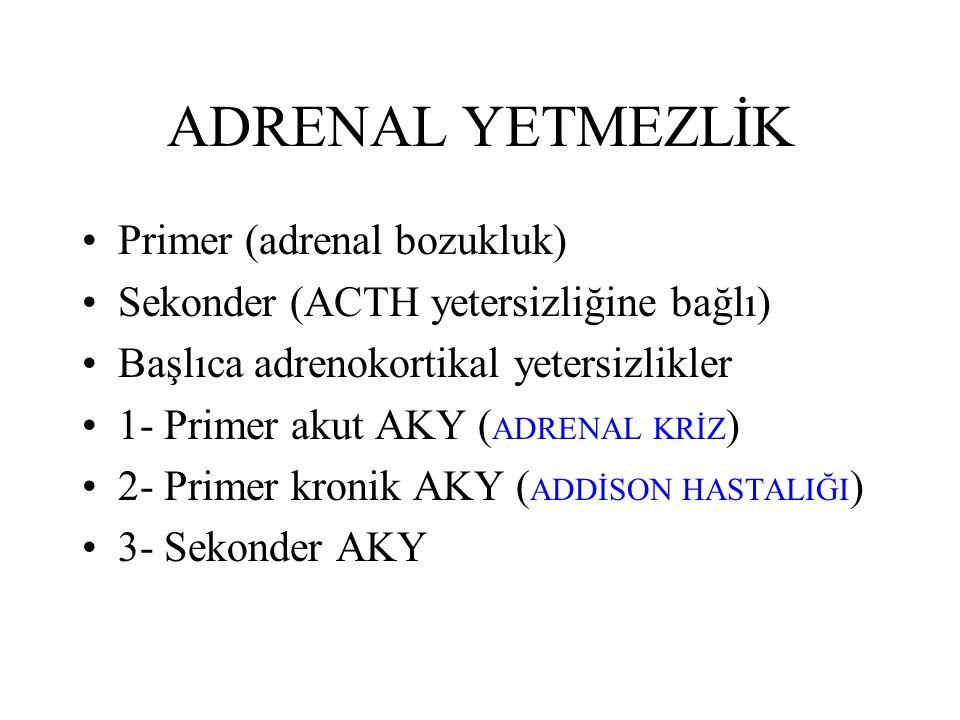 ADRENAL YETMEZLİK Primer (adrenal bozukluk) Sekonder (ACTH yetersizliğine bağlı) Başlıca adrenokortikal yetersizlikler 1- Primer akut AKY ( ADRENAL KR