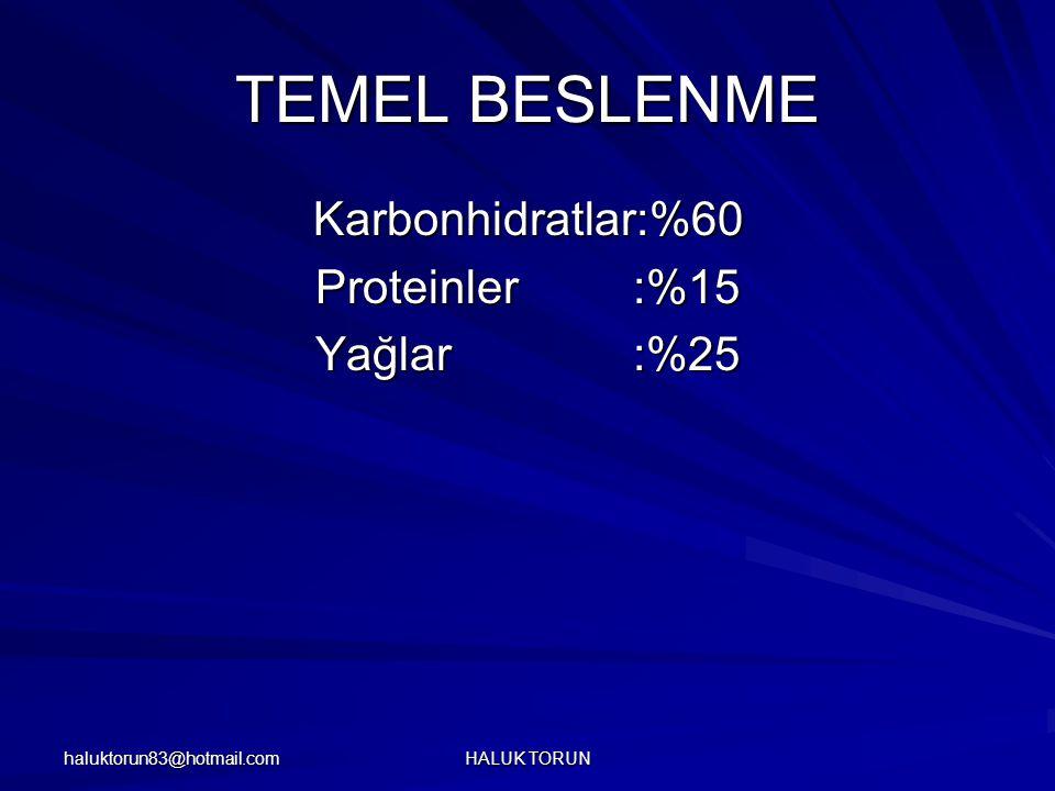 haluktorun83@hotmail.com HALUK TORUN TEMEL BESLENME Karbonhidratlar:%60 Proteinler :%15 Yağlar :%25