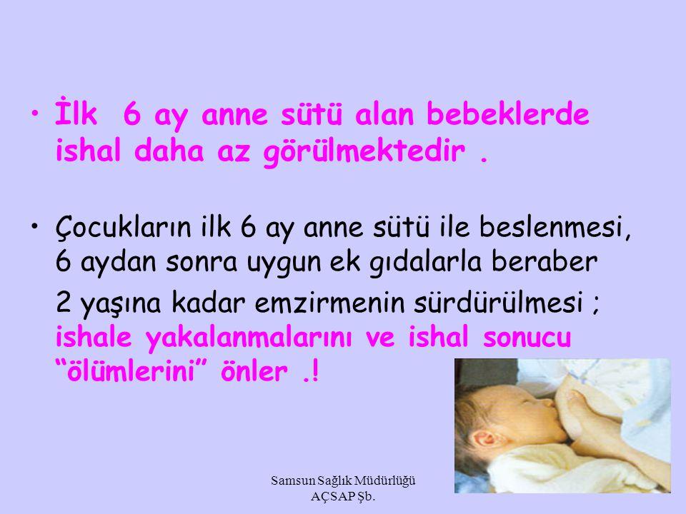 Samsun Sağlık Müdürlüğü AÇSAP Şb.İlk 6 ay anne sütü alan bebeklerde ishal daha az görülmektedir.