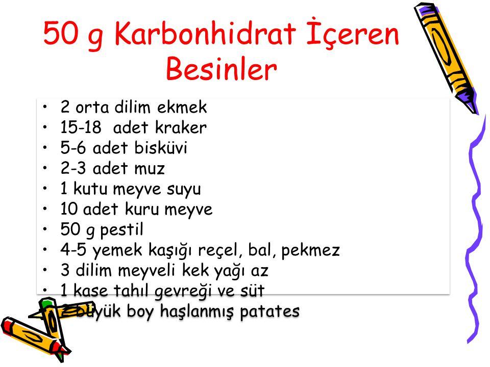 50 g Karbonhidrat İçeren Besinler 2 orta dilim ekmek 15-18 adet kraker 5-6 adet bisküvi 2-3 adet muz 1 kutu meyve suyu 10 adet kuru meyve 50 g pestil 4-5 yemek kaşığı reçel, bal, pekmez 3 dilim meyveli kek yağı az 1 kase tahıl gevreği ve süt 2 büyük boy haşlanmış patates 2 orta dilim ekmek 15-18 adet kraker 5-6 adet bisküvi 2-3 adet muz 1 kutu meyve suyu 10 adet kuru meyve 50 g pestil 4-5 yemek kaşığı reçel, bal, pekmez 3 dilim meyveli kek yağı az 1 kase tahıl gevreği ve süt 2 büyük boy haşlanmış patates