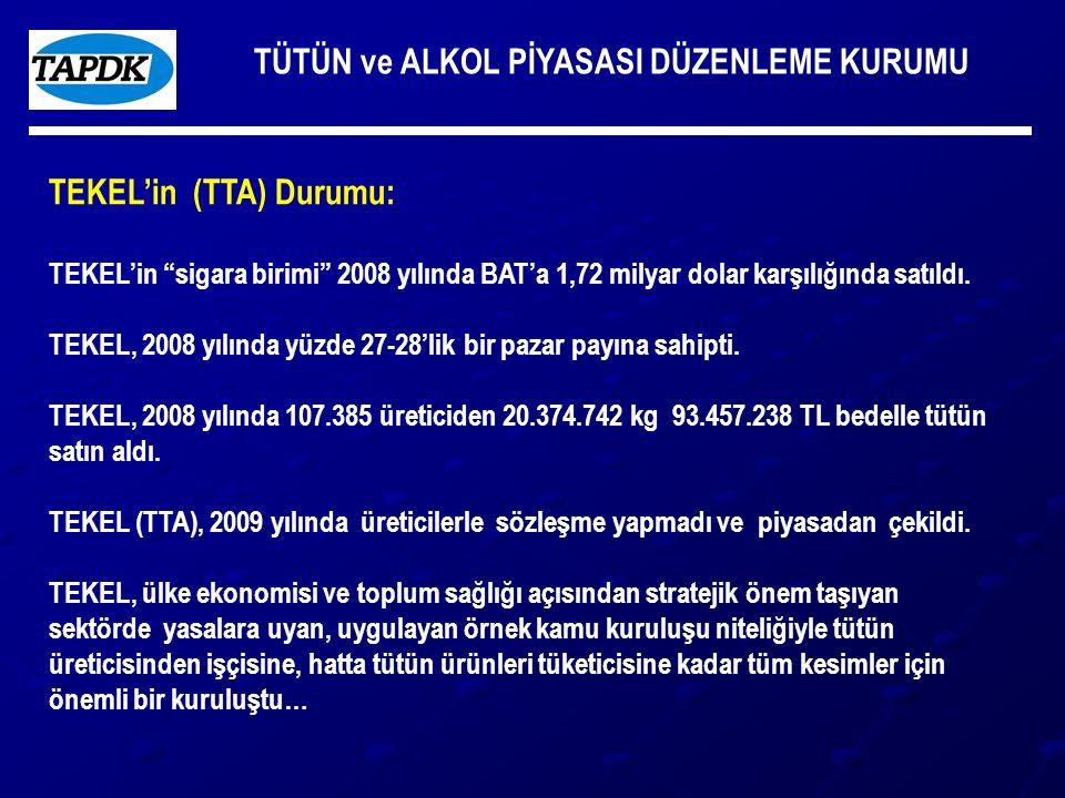 TÜTÜN ve ALKOL PİYASASI DÜZENLEME KURUMU TEKEL'in (TTA) Durumu: TEKEL'in sigara birimi 2008 yılında BAT'a 1,72 milyar dolar karşılığında satıldı.