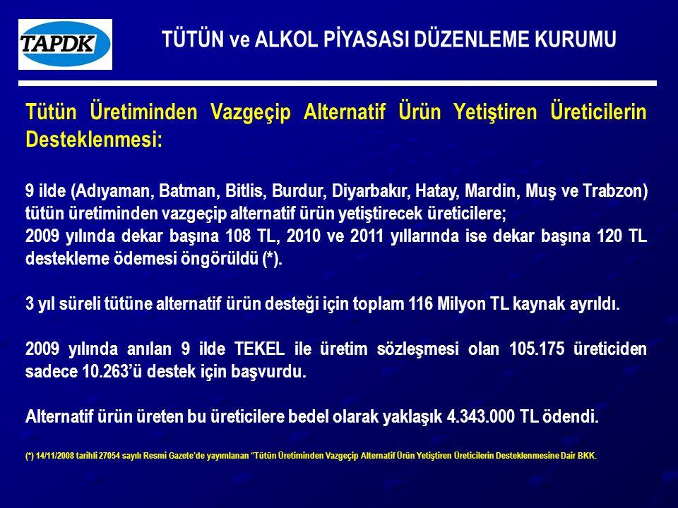 TÜTÜN ve ALKOL PİYASASI DÜZENLEME KURUMU Tütün Üretiminden Vazgeçip Alternatif Ürün Yetiştiren Üreticilerin Desteklenmesi: 9 ilde (Adıyaman, Batman, Bitlis, Burdur, Diyarbakır, Hatay, Mardin, Muş ve Trabzon) tütün üretiminden vazgeçip alternatif ürün yetiştirecek üreticilere; 2009 yılında dekar başına 108 TL, 2010 ve 2011 yıllarında ise dekar başına 120 TL destekleme ödemesi öngörüldü (*).