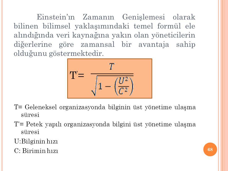 Einstein'ın Zamanın Genişlemesi olarak bilinen bilimsel yaklaşımındaki temel formül ele alındığında veri kaynağına yakın olan yöneticilerin diğerlerin
