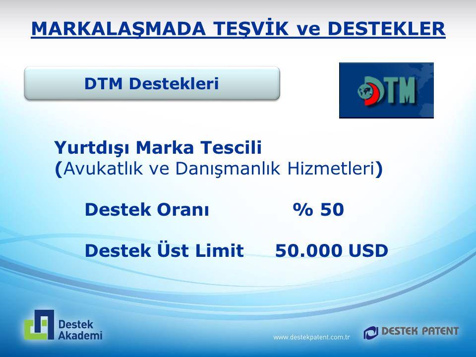 MARKALAŞMADA TEŞVİK ve DESTEKLER DTM Destekleri Yurtdışı Marka Tescili (Avukatlık ve Danışmanlık Hizmetleri) Destek Oranı % 50 Destek Üst Limit50.000