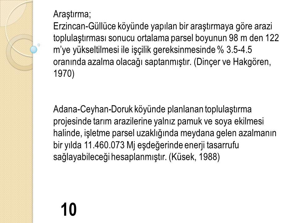 10 Araştırma; Erzincan-Güllüce köyünde yapılan bir araştırmaya göre arazi toplulaştırması sonucu ortalama parsel boyunun 98 m den 122 m'ye yükseltilmesi ile işçilik gereksinmesinde % 3.5-4.5 oranında azalma olacağı saptanmıştır.