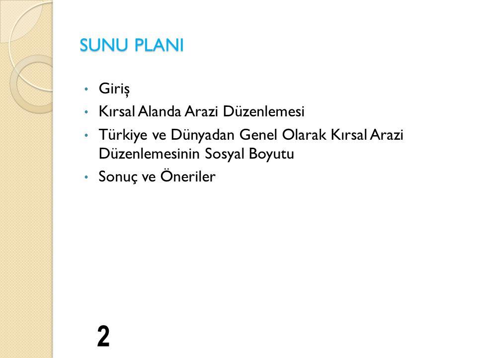 2 SUNU PLANI Giriş Kırsal Alanda Arazi Düzenlemesi Türkiye ve Dünyadan Genel Olarak Kırsal Arazi Düzenlemesinin Sosyal Boyutu Sonuç ve Öneriler
