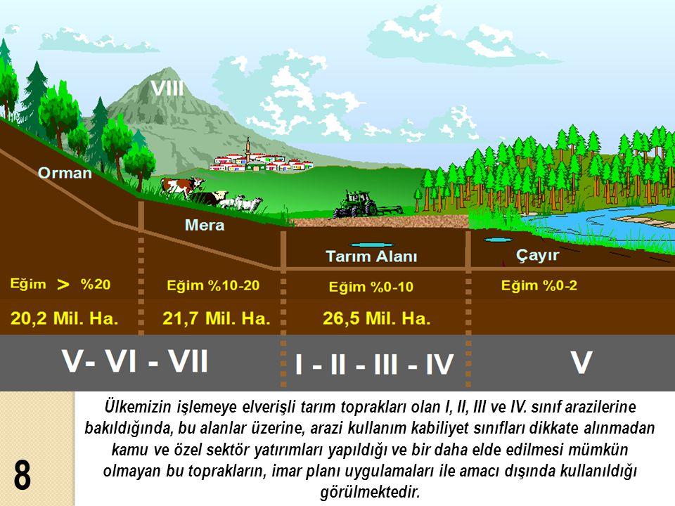 8 Ülkemizin işlemeye elverişli tarım toprakları olan I, II, III ve IV.