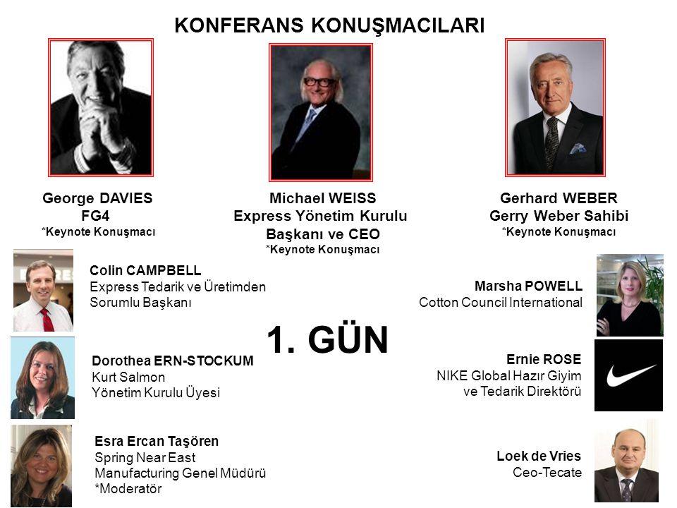 Adnan Bali CEO İşbank 2.GÜN KONFERANS KONUŞMACILARI Belkıs E.