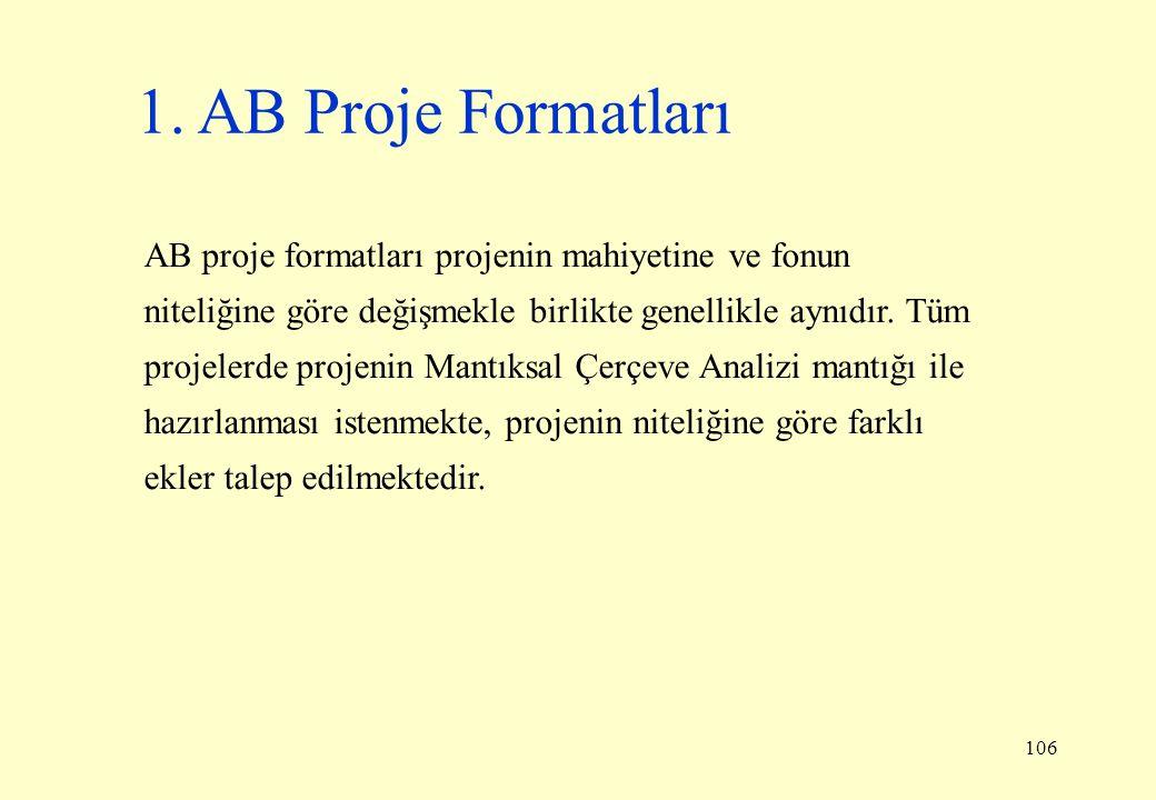 106 1. AB Proje Formatları AB proje formatları projenin mahiyetine ve fonun niteliğine göre değişmekle birlikte genellikle aynıdır. Tüm projelerde pro