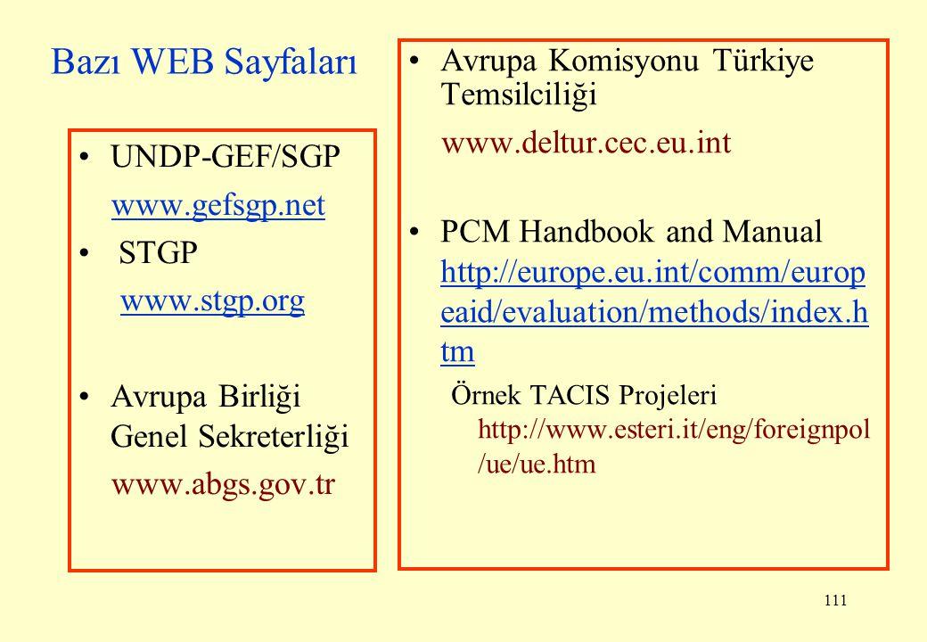 111 Bazı WEB Sayfaları UNDP-GEF/SGP www.gefsgp.net STGP www.stgp.org Avrupa Birliği Genel Sekreterliği www.abgs.gov.tr Avrupa Komisyonu Türkiye Temsil
