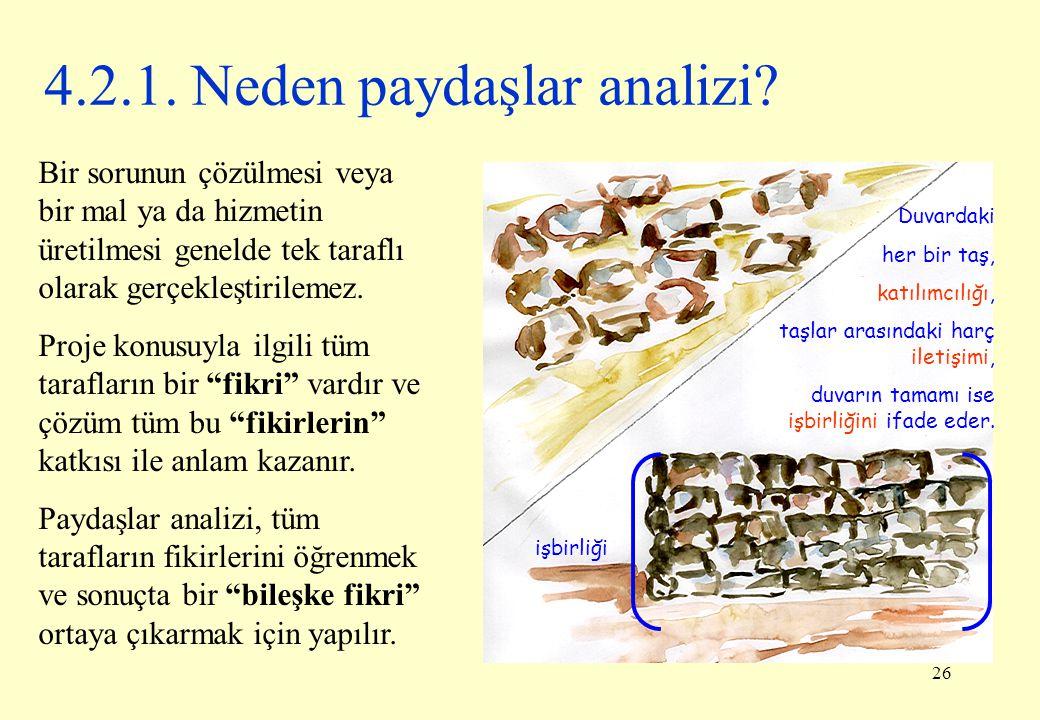26 4.2.1. Neden paydaşlar analizi? Duvardaki her bir taş, katılımcılığı, taşlar arasındaki harç iletişimi, duvarın tamamı ise işbirliğini ifade eder.
