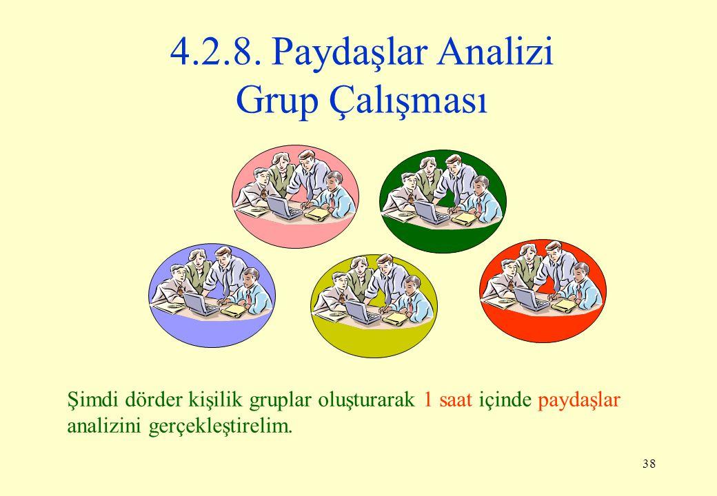 38 4.2.8. Paydaşlar Analizi Grup Çalışması Şimdi dörder kişilik gruplar oluşturarak 1 saat içinde paydaşlar analizini gerçekleştirelim.