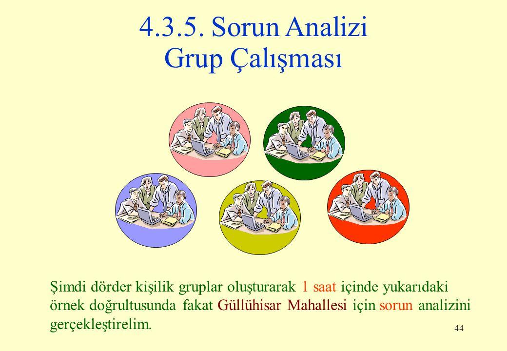 44 4.3.5. Sorun Analizi Grup Çalışması Şimdi dörder kişilik gruplar oluşturarak 1 saat içinde yukarıdaki örnek doğrultusunda fakat Güllühisar Mahalles