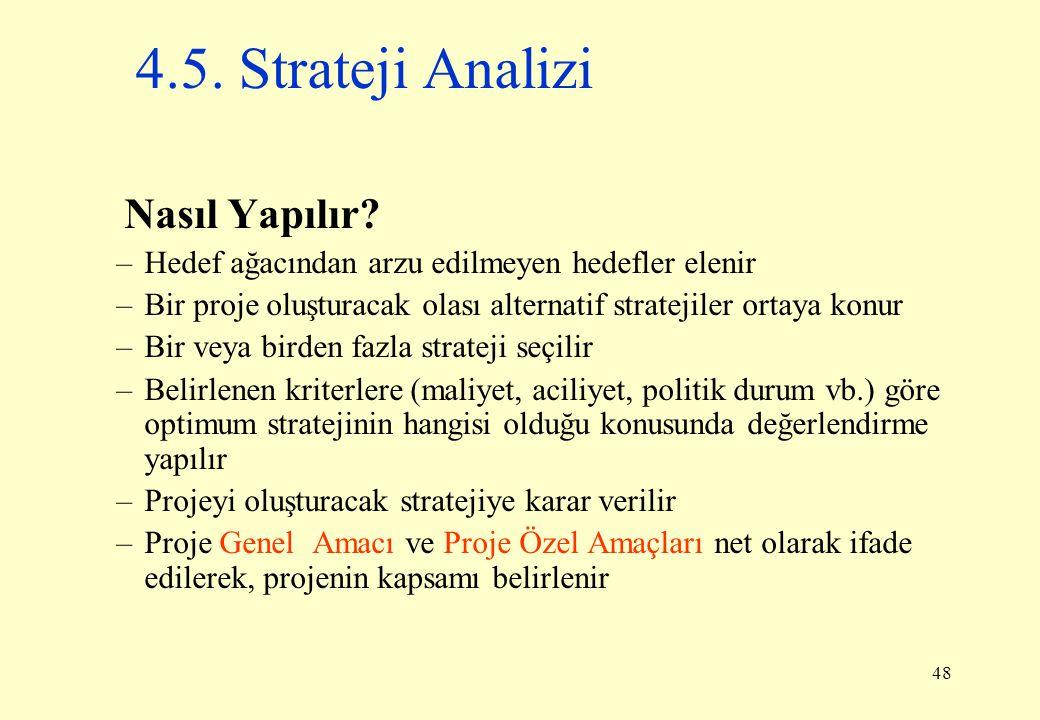 48 4.5. Strateji Analizi Nasıl Yapılır? –Hedef ağacından arzu edilmeyen hedefler elenir –Bir proje oluşturacak olası alternatif stratejiler ortaya kon