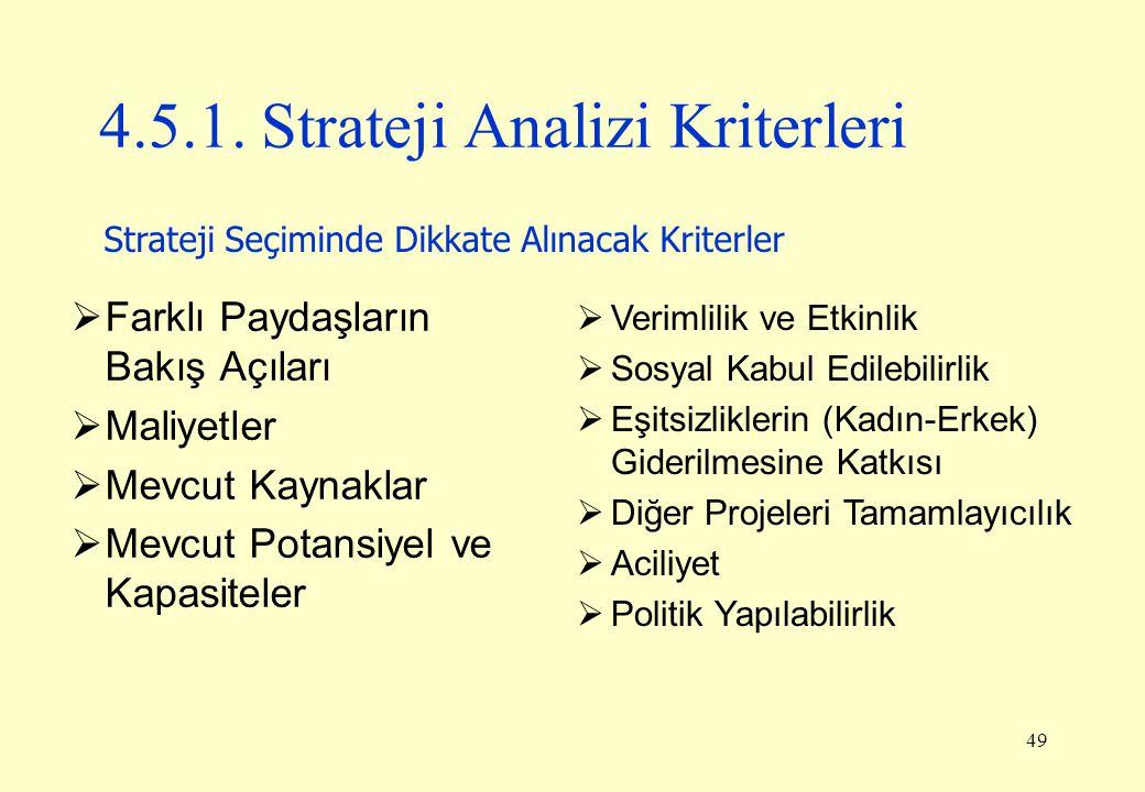 49 4.5.1. Strateji Analizi Kriterleri  Farklı Paydaşların Bakış Açıları  Maliyetler  Mevcut Kaynaklar  Mevcut Potansiyel ve Kapasiteler Strateji S