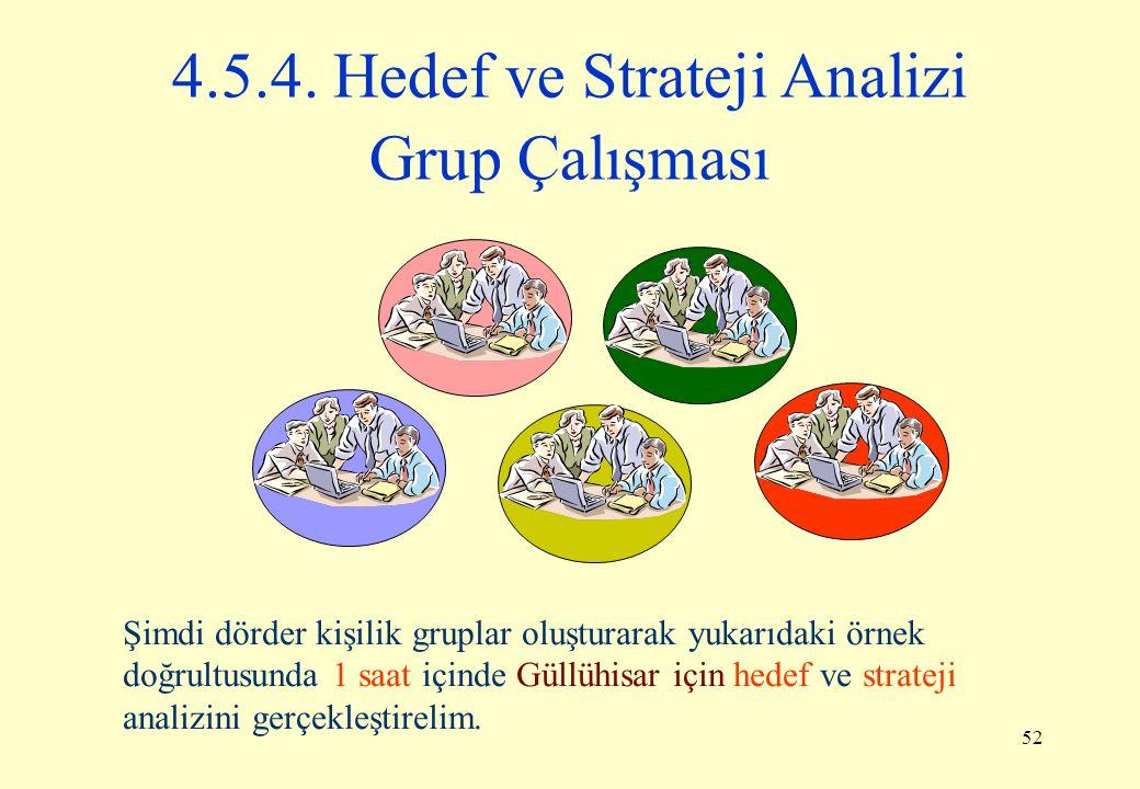 52 4.5.4. Hedef ve Strateji Analizi Grup Çalışması Şimdi dörder kişilik gruplar oluşturarak yukarıdaki örnek doğrultusunda 1 saat içinde Güllühisar iç