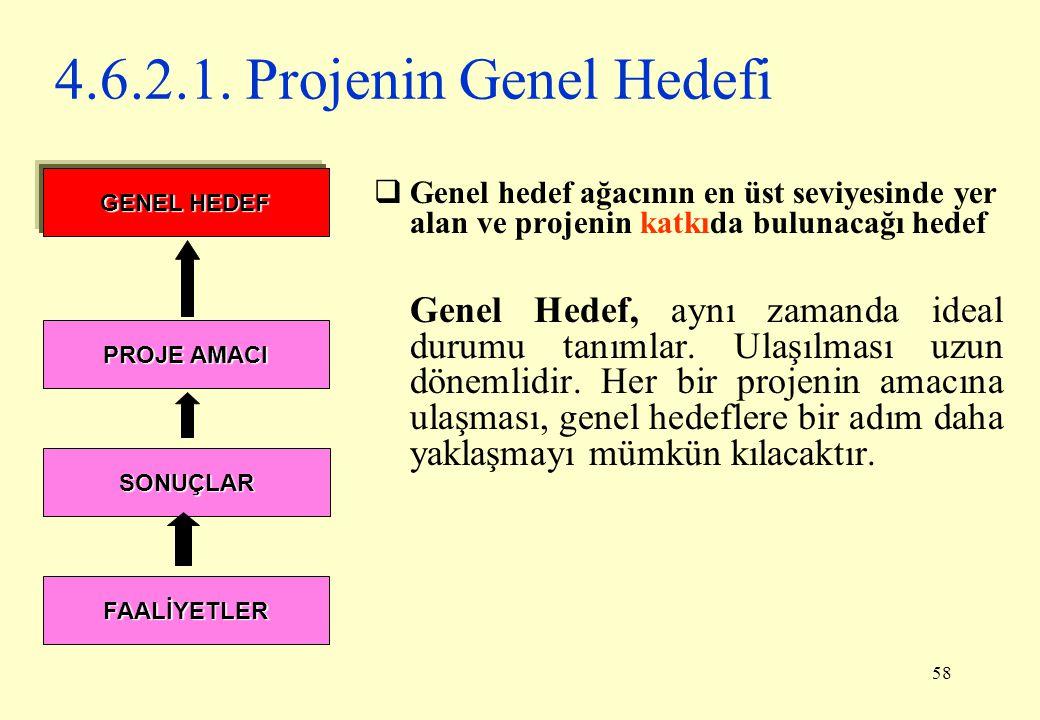 58 4.6.2.1. Projenin Genel Hedefi  Genel hedef ağacının en üst seviyesinde yer alan ve projenin katkıda bulunacağı hedef Genel Hedef, aynı zamanda id