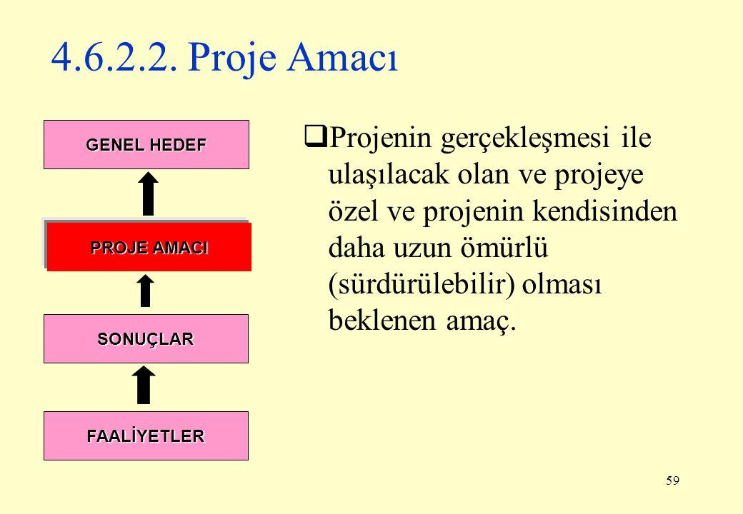 59 4.6.2.2. Proje Amacı  Projenin gerçekleşmesi ile ulaşılacak olan ve projeye özel ve projenin kendisinden daha uzun ömürlü (sürdürülebilir) olması
