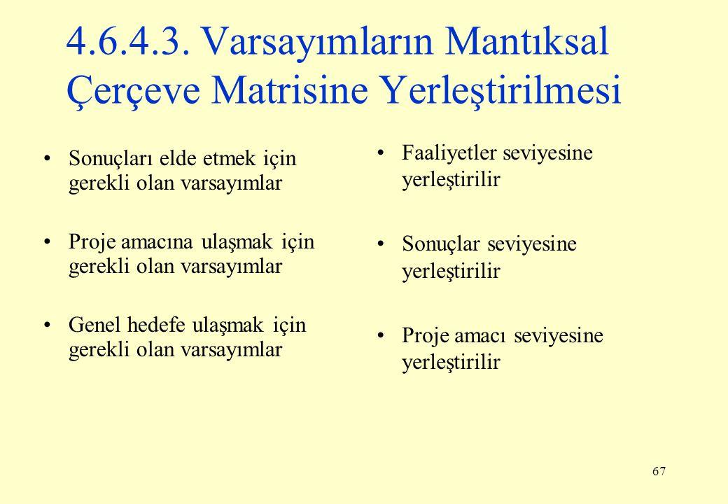 67 4.6.4.3. Varsayımların Mantıksal Çerçeve Matrisine Yerleştirilmesi Sonuçları elde etmek için gerekli olan varsayımlar Proje amacına ulaşmak için ge