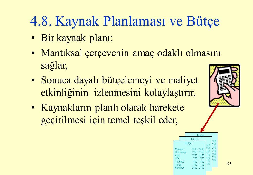 85 4.8. Kaynak Planlaması ve Bütçe Bir kaynak planı: Mantıksal çerçevenin amaç odaklı olmasını sağlar, Sonuca dayalı bütçelemeyi ve maliyet etkinliğin