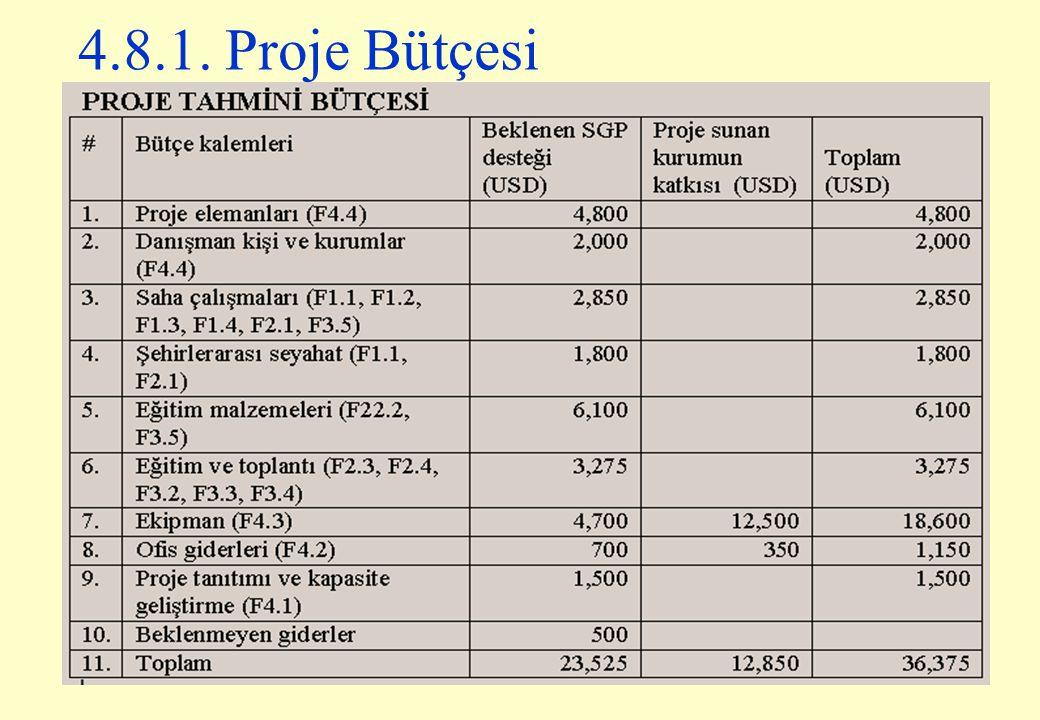 88 4.8.1. Proje Bütçesi