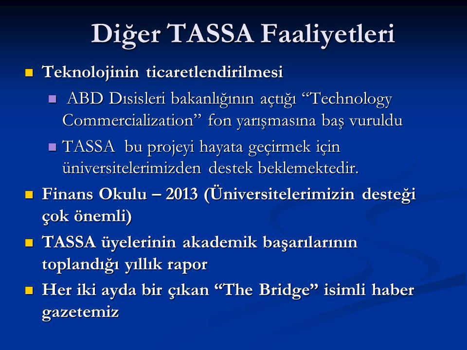 """Diğer TASSA Faaliyetleri Teknolojinin ticaretlendirilmesi Teknolojinin ticaretlendirilmesi ABD Dısisleri bakanlığının açtığı """"Technology Commercializa"""