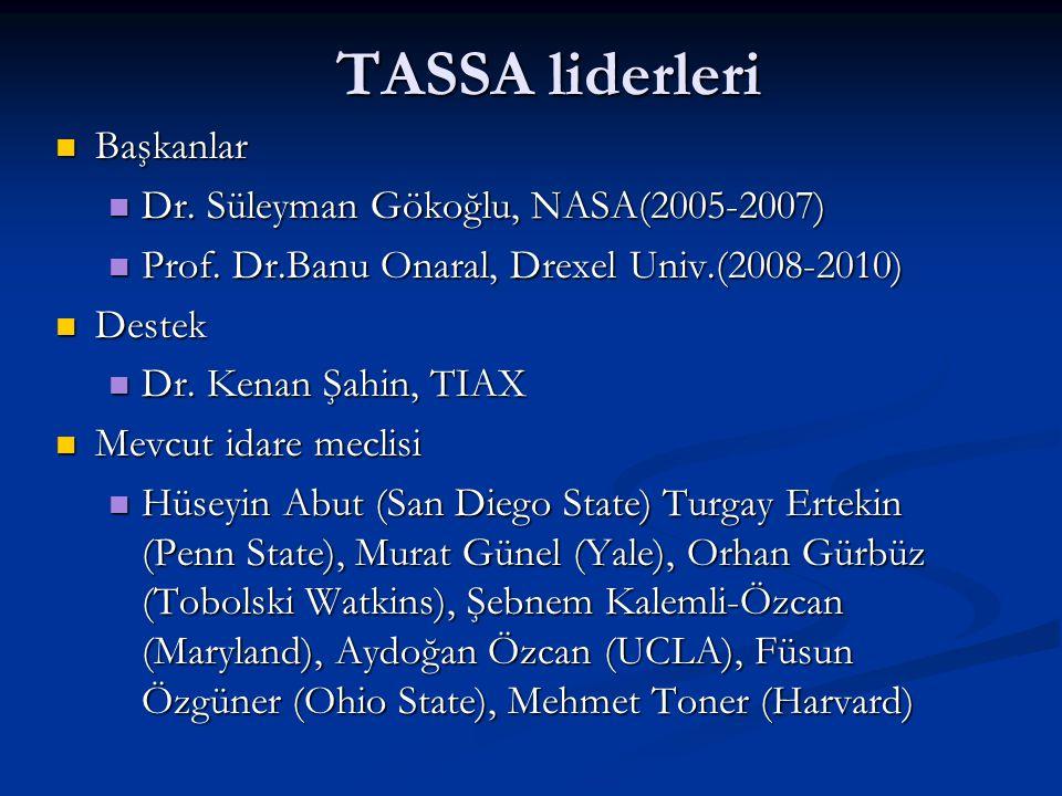 TASSA liderleri Başkanlar Başkanlar Dr. Süleyman Gökoğlu, NASA(2005-2007) Dr. Süleyman Gökoğlu, NASA(2005-2007) Prof. Dr.Banu Onaral, Drexel Univ.(200
