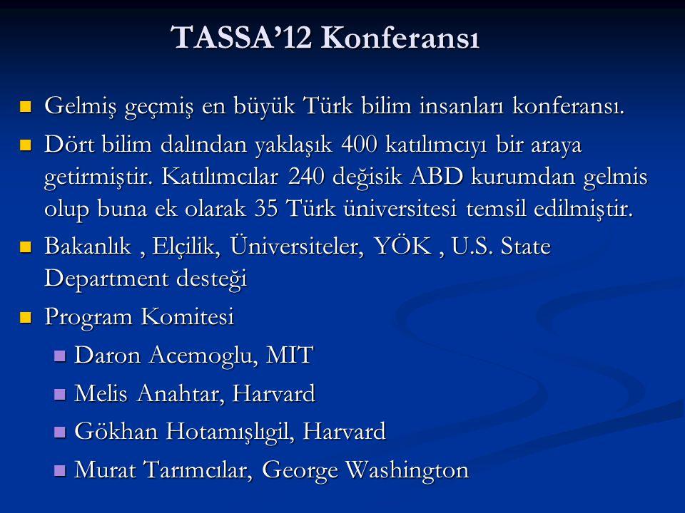 TASSA'12 Konferansı Gelmiş geçmiş en büyük Türk bilim insanları konferansı. Gelmiş geçmiş en büyük Türk bilim insanları konferansı. Dört bilim dalında