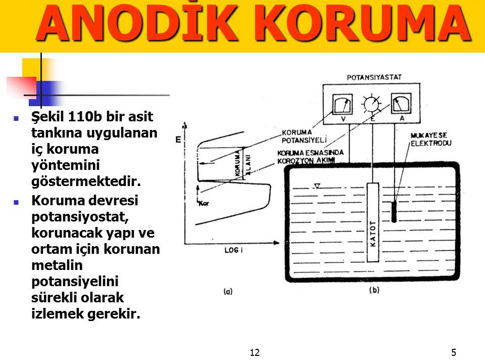 126 ANODİK KORUMA ANODİK KORUMA Ölçümler için uygun bir mukayese elektordundan (Örneğin doygun kalomel elektrodu) yararlanılır.