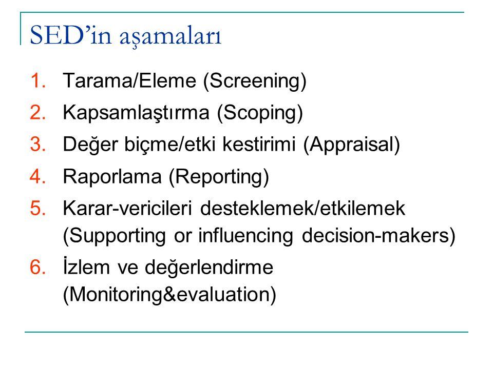 SED'in aşamaları 1.Tarama/Eleme (Screening) 2.Kapsamlaştırma (Scoping) 3.Değer biçme/etki kestirimi (Appraisal) 4.Raporlama (Reporting) 5.Karar-verici
