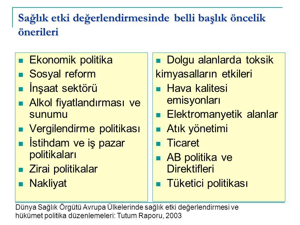 Sağlık etki değerlendirmesinde belli başlık öncelik önerileri Ekonomik politika Sosyal reform İnşaat sektörü Alkol fiyatlandırması ve sunumu Vergilend