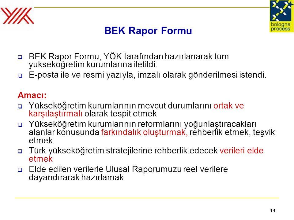 11 BEK Rapor Formu  BEK Rapor Formu, YÖK tarafından hazırlanarak tüm yükseköğretim kurumlarına iletildi.