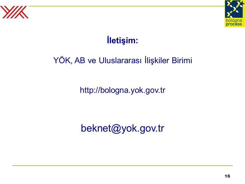 16 İletişim: YÖK, AB ve Uluslararası İlişkiler Birimi http://bologna.yok.gov.tr beknet@yok.gov.tr