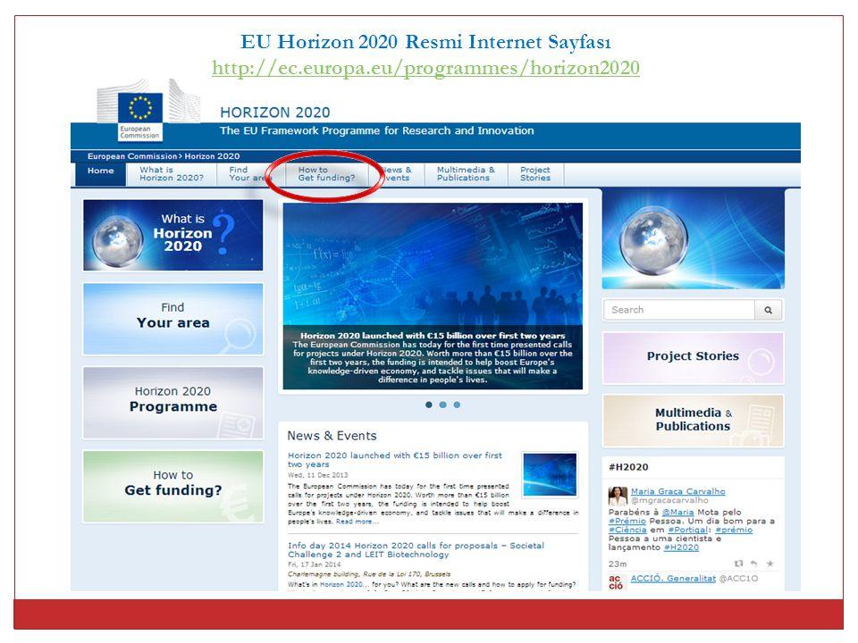 EU Horizon 2020 Resmi Internet Sayfası http://ec.europa.eu/programmes/horizon2020