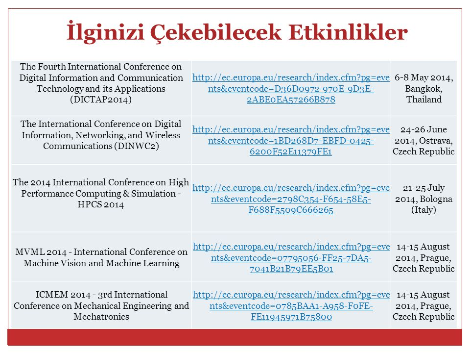 İlginizi Çekebilecek Etkinlikler The Fourth International Conference on Digital Information and Communication Technology and its Applications (DICTAP2