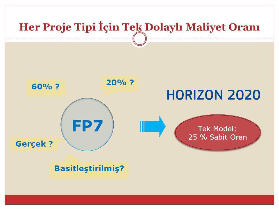 Her Proje Tipi İçin Tek Dolaylı Maliyet Oranı 20% ? 60% ? Gerçek ? Basitleştirilmiş? FP7 Tek Model: 25 % Sabit Oran Tek Model: 25 % Sabit Oran