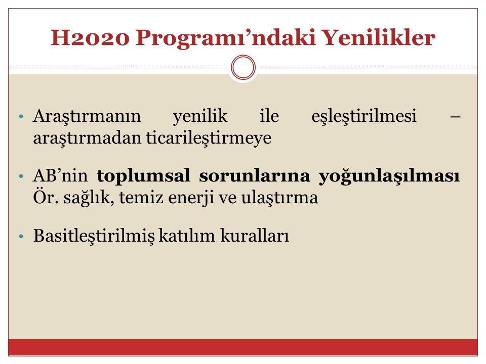 H2020 Programı'ndaki Yenilikler Araştırmanın yenilik ile eşleştirilmesi – araştırmadan ticarileştirmeye AB'nin toplumsal sorunlarına yoğunlaşılması Ör